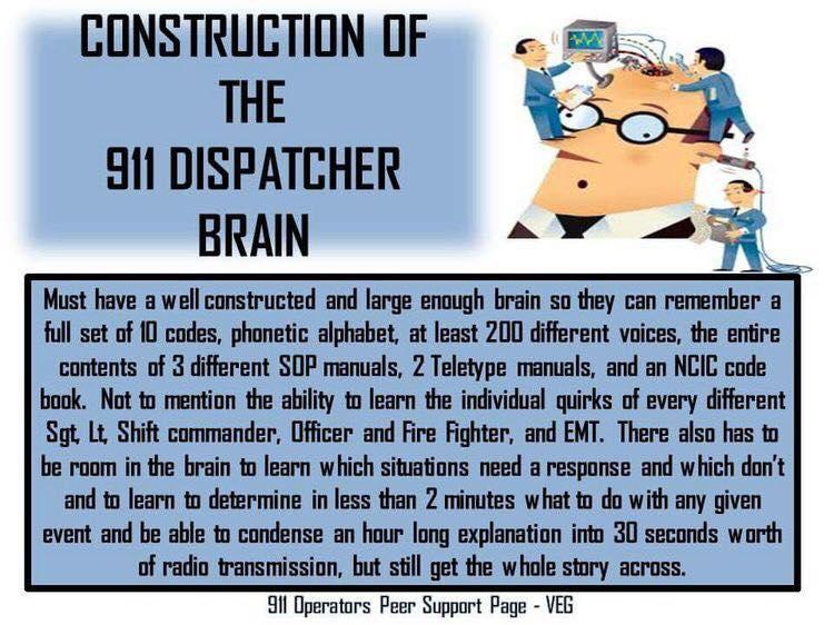 911-Dispatchers-Brain