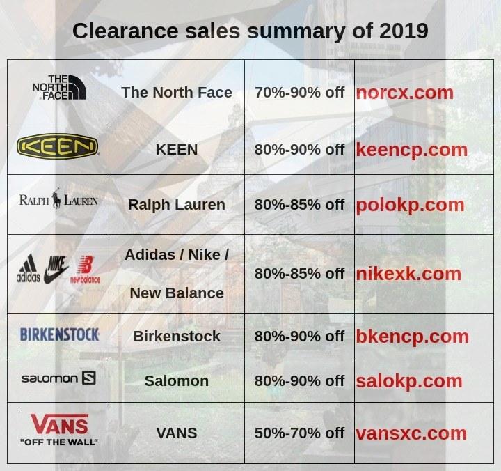 e-shopping scams